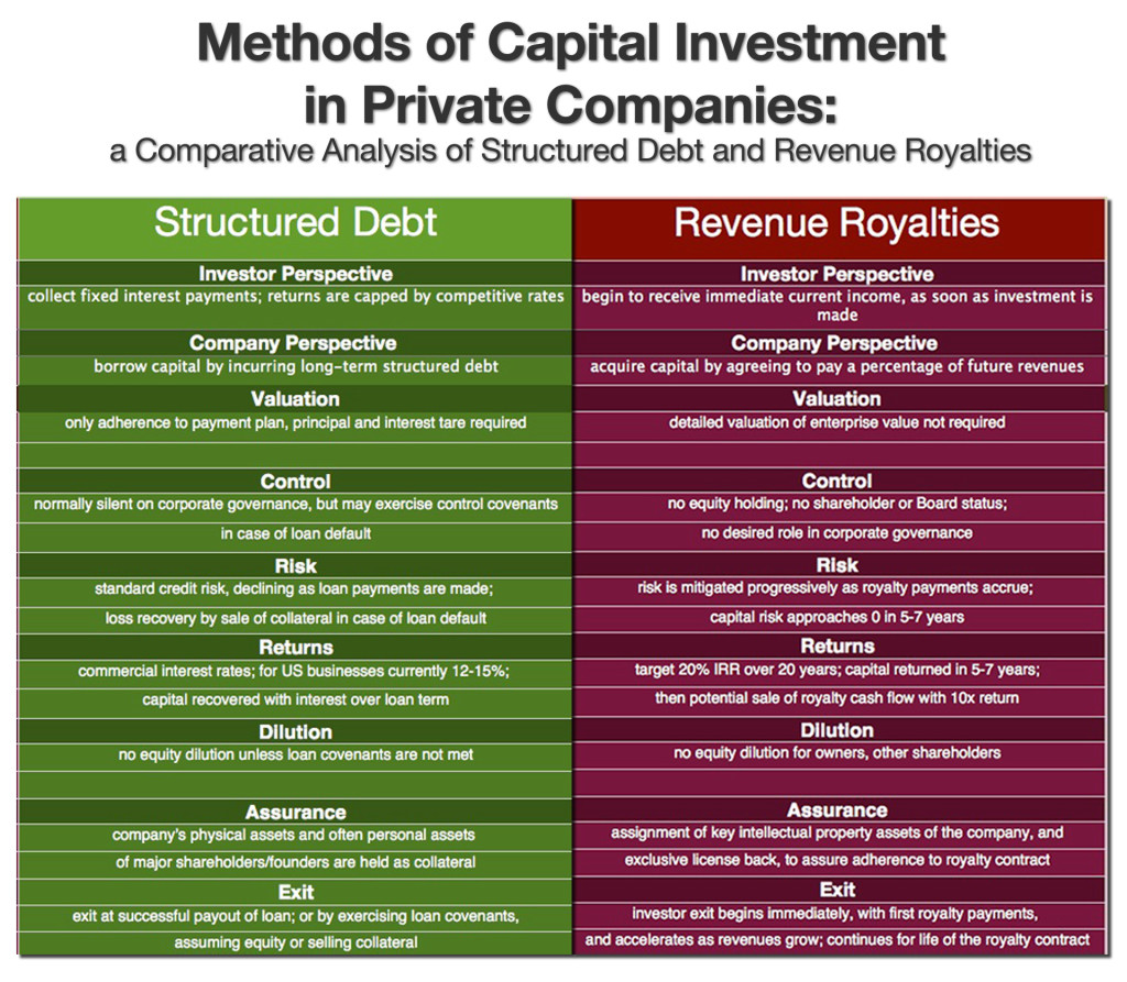 Royalties-Debt-full